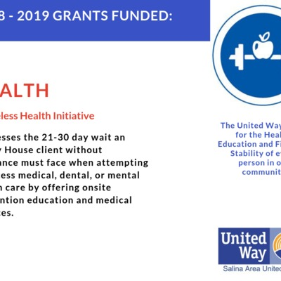 Grants Funded - Homeless Health