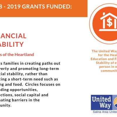 Grants Funded - Circles of the Heartland